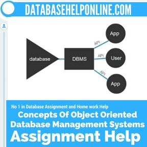 Concepts Of Object Oriented Database Management Systems Assignment Help